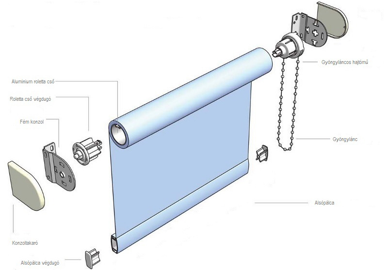 nyitott konzolos roló szerkezeti ábra